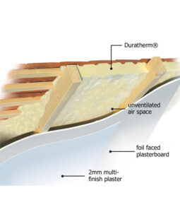 Pitched Roof Insulation