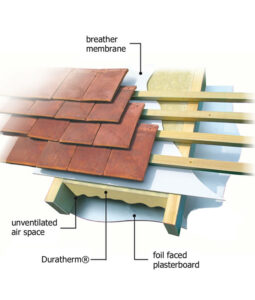 Duratherm spray foam insulation Roof Diagram